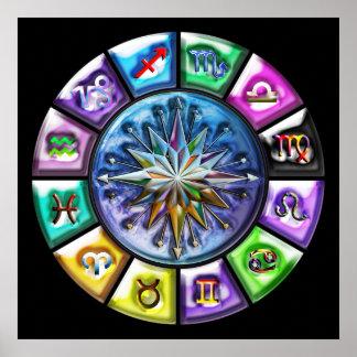 12 tecken av zodiacen poster
