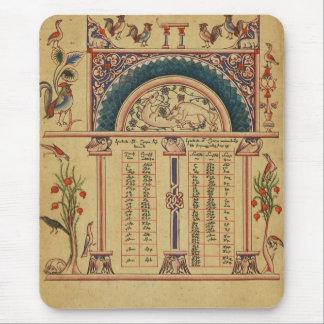 17th Upplyst manuskript för århundrade Musmatta