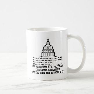 536 Washington DC-politikar är ansvariga Kaffemugg
