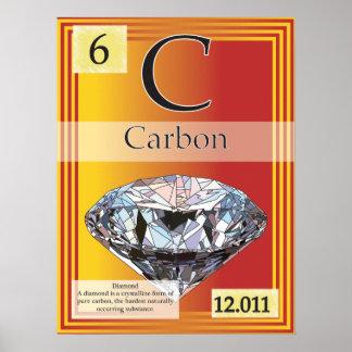 6. Periodbord för kol (C) av inslagen Poster
