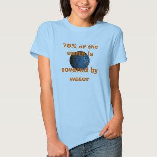 70% av jorden täckas av vatten tröja