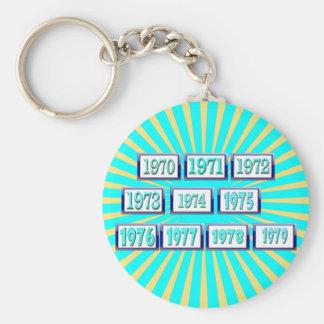 70-tal nyckelringar
