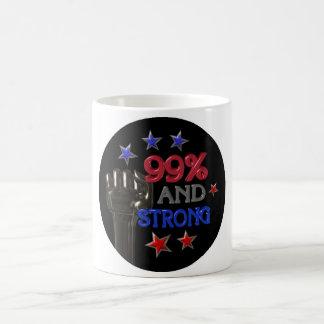 99% och stark protest på 30 objekt kaffemugg