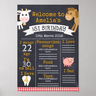 Affisch för födelsedag för svart