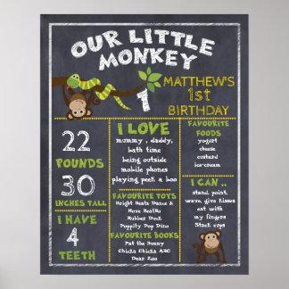 Affisch för födelsedag för svart poster