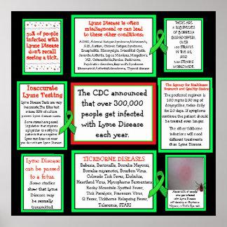 Affisch för Lyme sjukdommedvetenhet