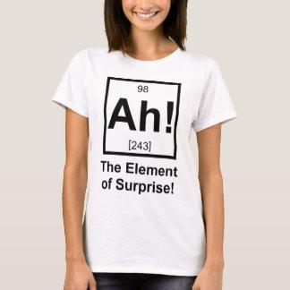 Ah inslag av det periodiska inslagsymbolet för tshirts