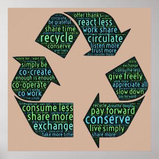 Aktien återvinna, cirkulerar, utbyter, samarbetar poster
