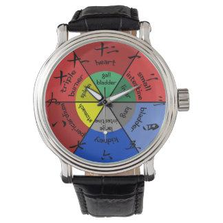 Akupunkturorgan tar tid på klockan armbandsur
