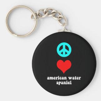 AmerikanvattenSpaniel Rund Nyckelring