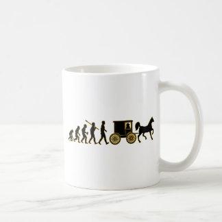 Amish Kaffemugg