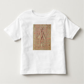 Anatomi av människokroppen t shirts