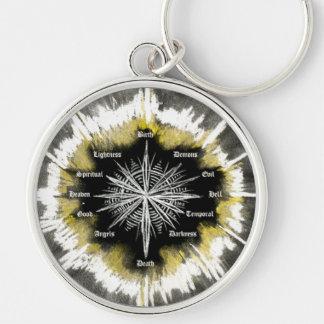 Andlig kompass rund silverfärgad nyckelring