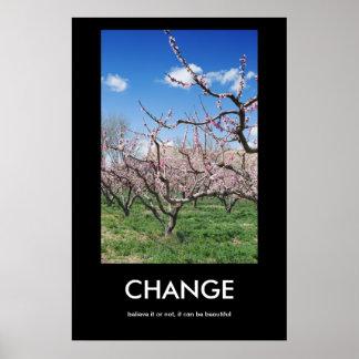 ÄNDRA den Demotivational affischen Affischer
