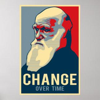 Ändring med tiden poster