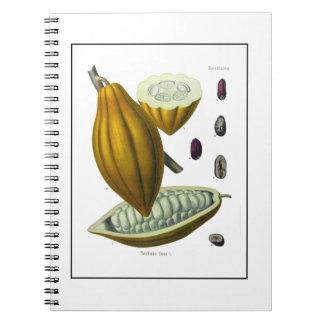 Anteckningsbok för illustration för