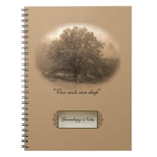 Anteckningsbok för släktforskning för Oakträd