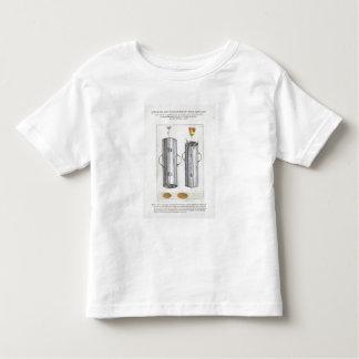 Apparat för beträffande-att plantera blommor, från tee shirts