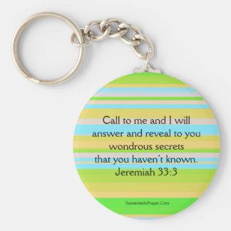 Appell på gud rund nyckelring