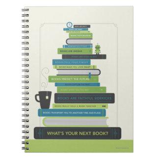 Är vad din nästa bok? anteckningsbok med spiral
