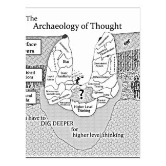 Arkeologi av tanke vykort