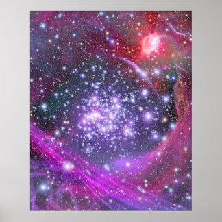 Astronomical bågar affisch