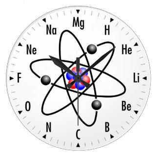 Atom- vetenskap/kemi tar tid på stor klocka