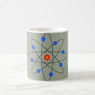 Atommugg Kaffemugg
