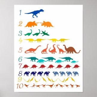 att räkna för dinosaur kartlägger poster