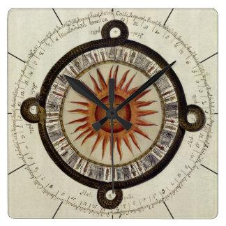 AZTEC forntida mexicansk kronologi för KALENDER | Fyrkantig Klocka