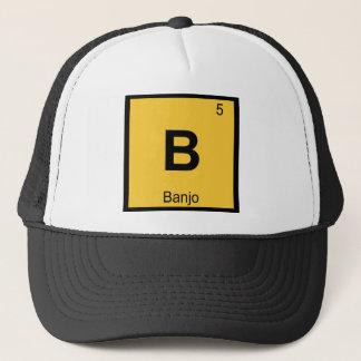 B - Symbol för bord för Banjomusikkemi periodiskt Keps