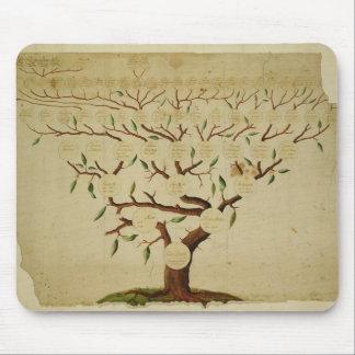 Bach stamträd, c.1750-1770 musmatta