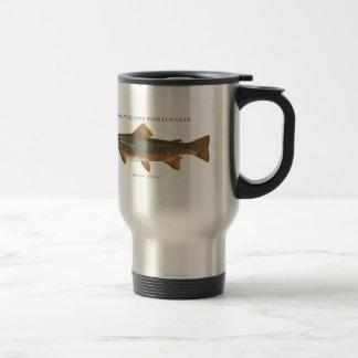 Bäckforellfiske Resemugg