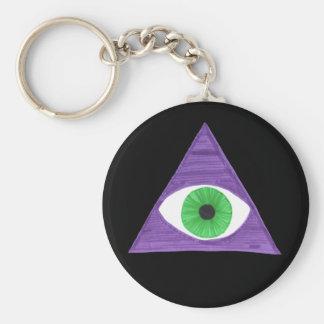 Badass Illuminati Rund Nyckelring