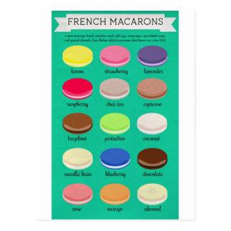 Bagare glädjesamling: Fransk Macarons Vykort