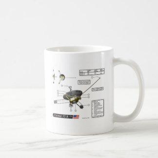 Banbrytare 10 & illustration 11 kaffemugg