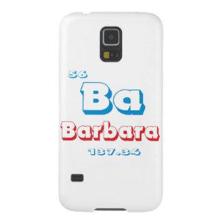 Barbara Galaxy S5 Fodral