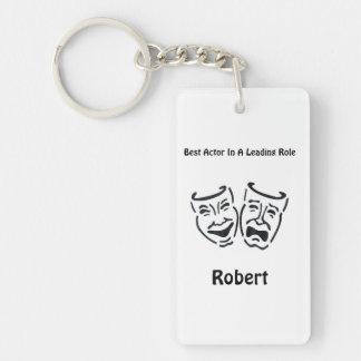 Bäst skådespelare/bly- roll: Robert Nyckelring