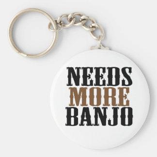Behöver mer Banjo Rund Nyckelring