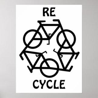 BETRÄFFANDE CYKLA återvinnacykelsymbolet Poster