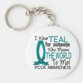 Betyder världen till mig PCOS Rund Nyckelring