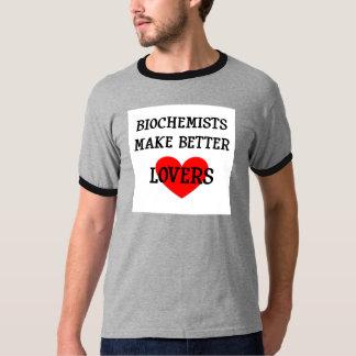 Biochemists gör bättre älskare tröja