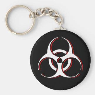 Biohazardnyckelring - benblodaska rund nyckelring
