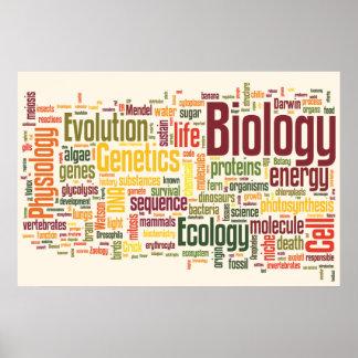 Biologi Latte Wordle Poster