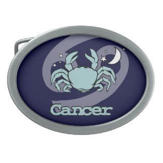 Blåttcancer som bältet för krabbazodiacastrologi