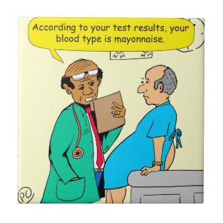 blod 861 är mayonnaisetecknaden liten kakelplatta