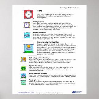 Brainology® affisch 7: Klara av Time och känslor