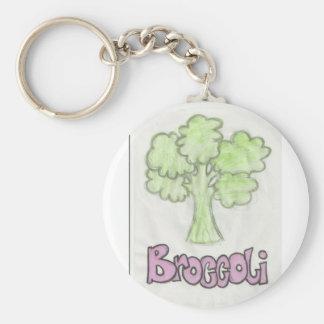 broccoli, genom att föreställa victoria rund nyckelring