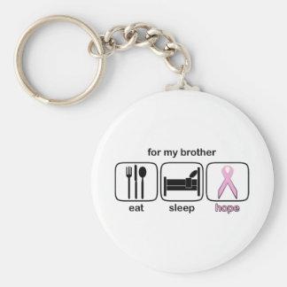Brodern äter sömnhopp - bröstcancer rund nyckelring