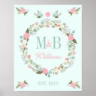 Bröllop för Mint för tryck för Poster